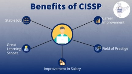 CISSP Training in Hyderabad - ICSS